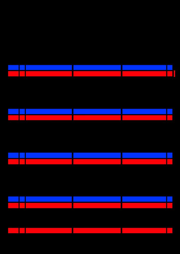 2021年家族カレンダー シンプル 背景透過PNG形式 3人用 4月