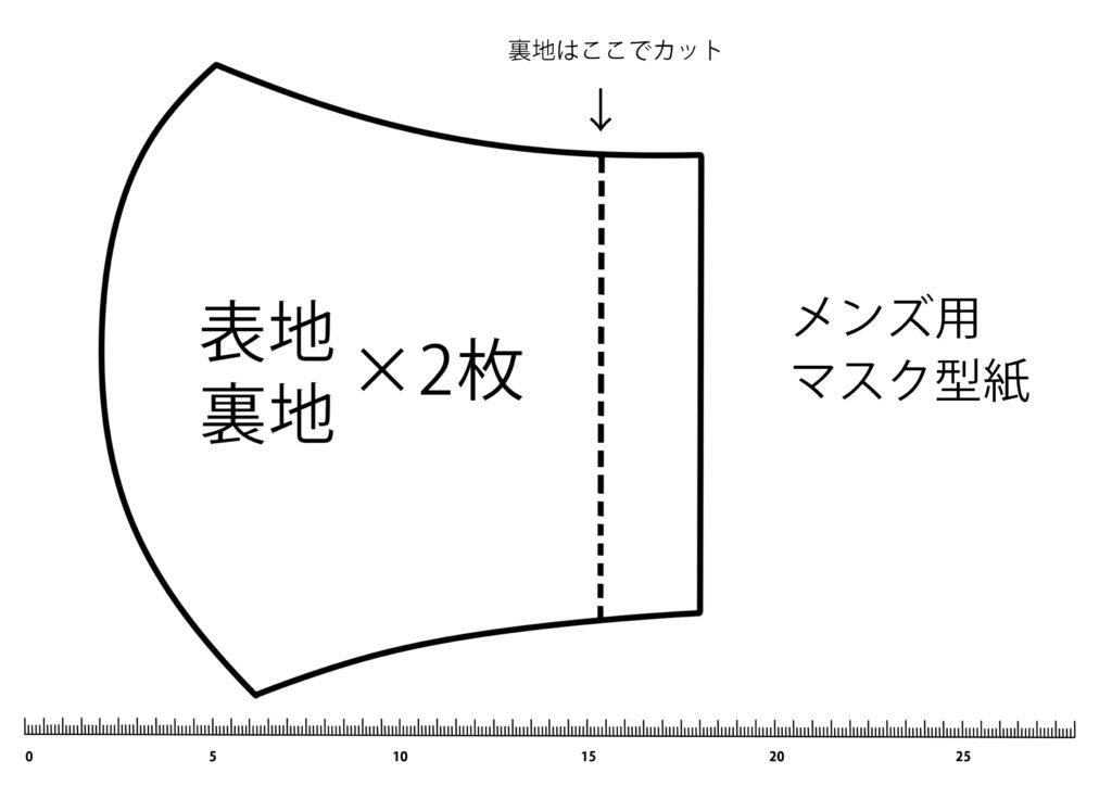 立体マスク 型紙 メンズ用 ハンドメイド